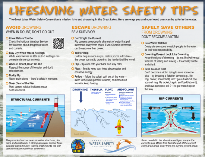 Water safety tips from Great Lakes Water Safety Consortium